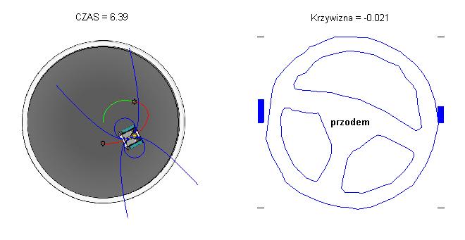 Symulator robota mobilnego z uwzględnieniem skrętności