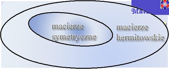 macierz symetryczna, macierz hermitowska