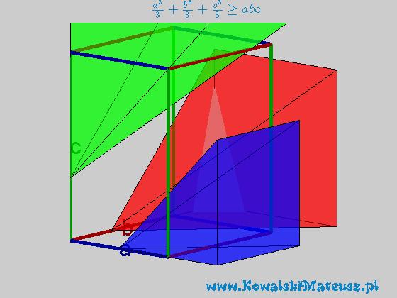 Ostrosłup będąc interpretacją graficzną nierówności. Animacja png