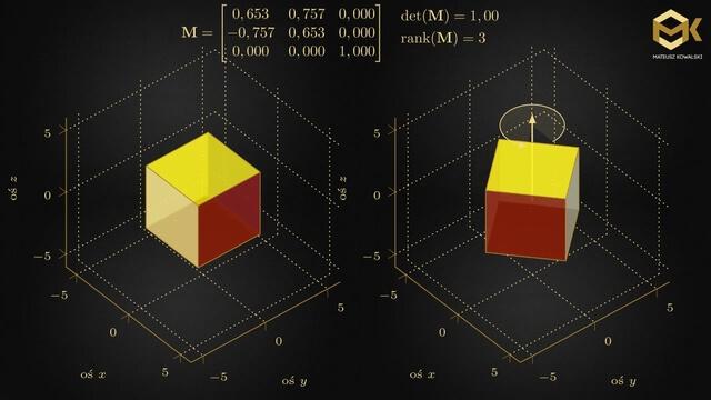 Przekształcenie liniowe, algebra liniowa, przekształcenie macierzowe