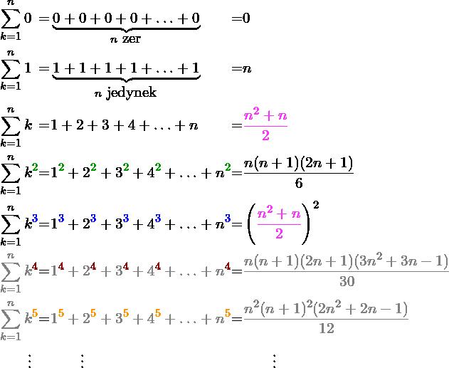\begin{alignat*}{5} & \sum_{k=1}^{n} 0 &=& \underbrace{0+0+0+0+\ldots +0}_{n \mbox{ zer}} &=& 0 &&\\ & \sum_{k=1}^{n} 1 &=& \underbrace{1+1+1+1+\ldots +1}_{n \mbox{ jedynek}} &=& n &&\\ & \sum_{k=1}^{n} k &=& 1+2+3+4+\ldots +n &=& \RO{\frac{n^2+n}{2}} &&  \\ & \sum_{k=1}^{n} k^{\Z{2}} &=& 1^{\Z{2}}+2^{\Z{2}}+3^{\Z{2}}+4^{\Z{2}}+\ldots +n^{\Z{2}} &=& \frac{n(n+1)(2n+1)}{6}&& \\ & \sum_{k=1}^{n} k^{\B{3}} &=& 1^{\B{3}}+2^{\B{3}}+3^{\B{3}}+4^{\B{3}}+\ldots +n^{\B{3}} &=& \left( \RO{\frac{n^2+n}{2}}\right)^2&&   \\ & \G{\sum_{k=1}^{n} k^{\BR{4}}} &=& \G{1^{\BR{4}}+2^{\BR{4}}+3^{\BR{4}}+4^{\BR{4}}+\ldots +n^{\BR{4}}} &=& \G{\frac{n(n+1)(2n+1)(3n^2+3n-1)}{30}}&&  \\ & \G{\sum_{k=1}^{n} k^{\Y{5}}} &=& \G{1^{\Y{5}}+2^{\Y{5}}+3^{\Y{5}}+4^{\Y{5}}+\ldots +n^{\Y{5}}} &=& \G{\frac{n^2(n+1)^2(2n^2+2n-1)}{12}}&&  \\ & \qquad \vdots      && \qquad\vdots               && \qquad \vdots &&  \end{alignat*}