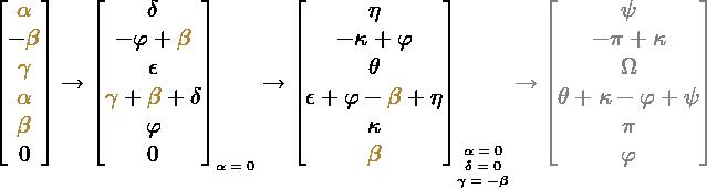 \[\hspace{-0.3cm} \begin{bmatrix} {\ZLO{\alpha}} \\ -{\ZLO{\beta}} \\ {\ZLO{\gamma}} \\ {\ZLO{\alpha}} \\ {\ZLO{\beta}} \\ 0 \end{bmatrix} \to \begin{bmatrix} \delta \\ -\varphi+{\ZLO{\beta}} \\ \epsilon \\ {\ZLO{\gamma}} + {\ZLO{\beta}} + \delta \\ \varphi \\ 0 \end{bmatrix}_{\begin{tiny} \begin{matrix} \alpha = 0 \end{matrix} \end{tiny}} \to \begin{bmatrix} \eta \\ -\kappa+\varphi \\ \theta \\ \epsilon +\varphi- {\ZLO{\beta}} + \eta \\ \kappa \\ {\ZLO{\beta}} \end{bmatrix}_{\begin{tiny} \begin{matrix} \alpha = 0 \\ \delta = 0 \\ \gamma = -\beta \end{matrix} \end{tiny}} {\G{\to \begin{bmatrix} \psi \\ -\pi+\kappa \\ \Omega \\ \theta +\kappa - \varphi + \psi \\ \pi \\ \varphi \end{bmatrix}}}\]