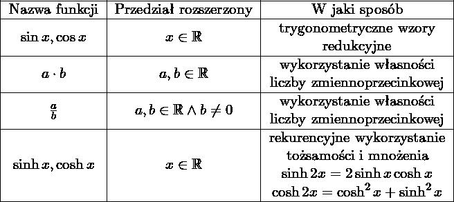 \[\begin{tabular}{|c|c|c|} \hline Nazwa funkcji       & Przedział rozszerzony         & W jaki sposób \ \hline $\sin x, \cos x$    & $x\in \RR$                    & \begin{tabular}{@{}c@{}}trygonometryczne wzory \                                                                                redukcyjne\end{tabular} \ \hline $a \cdot b$         & $a,b\in\RR$                   & \begin{tabular}{@{}c@{}}wykorzystanie własności \                                                                               liczby zmiennoprzecinkowej \end{tabular} \ \hline $\frac{a}{b}$       & $a,b\in\RR \wedge b \neq 0$   & \begin{tabular}{@{}c@{}}wykorzystanie własności \                                                                               liczby zmiennoprzecinkowej\end{tabular} \ \hline  $\sinh x, \cosh x$  & $x\in \RR$                    & \begin{tabular}{@{}c@{}}rekurencyjne wykorzystanie \                                                                               tożsamości i mnożenia  \                                                                               $\sinh 2x = 2\sinh x \cosh x$ \                                                                               $\cosh 2x = \cosh^2 x + \sinh^2 x$ \end{tabular}\ \hline \end{tabular}\]